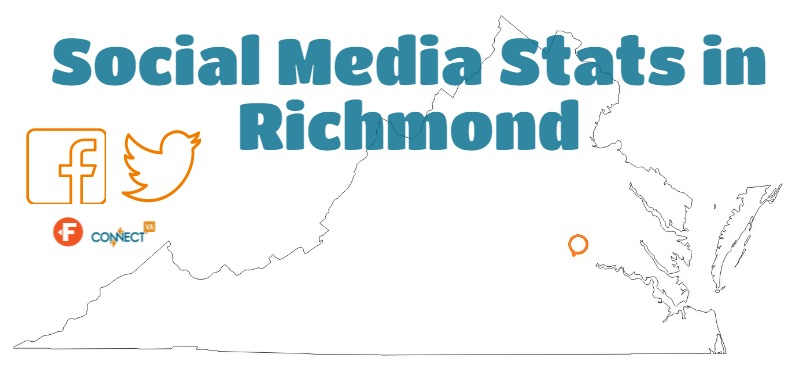 Social Media Stats in Richmond